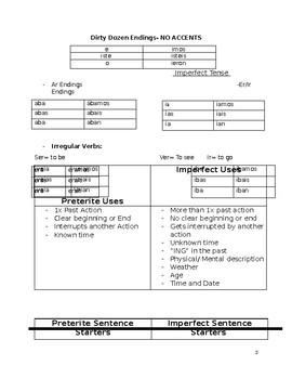Spanish 3 Comprehensive  Midterm Study Guide