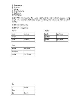 Spanish 3: Realidades 1 Vocab Quiz