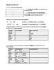Spanish 3 (Realidades 3) Chapter 5 grammar review