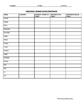 Spanish 36-Preterite Verbs Chart (Answer Key included) El Preterito