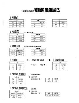 Spanish 4 Resource Packet
