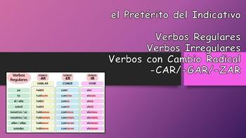 Spanish 4 (UHS) Unit- Preterit Indicative All-Inclusive Unit