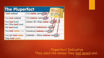 Spanish 4 (UHS) Unit- Review of Pluperfect Indicative