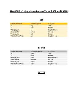 Spanish  | A Simple Sheet  |  SER and ESTAR  |  Present Tense Verb Conjugations