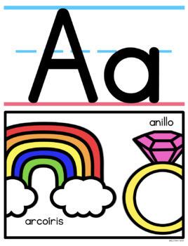 Spanish ABC Posters - Carteles del abecedario