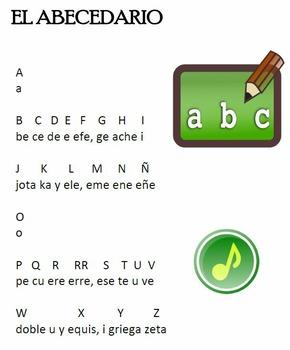 Spanish ABC Song - El abecedario - Canción