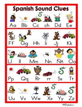 Spanish ABC Sound Clues Mini Poster