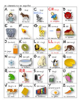 Spanish ABCs
