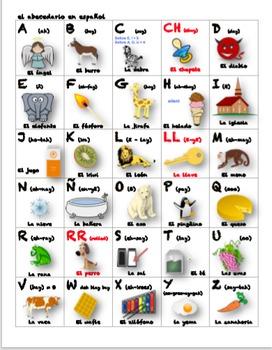 Spanish ABCs bundle