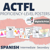 Spanish ACTFL Proficiency Level Posters