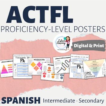 Spanish ACTFL Proficiency Level Posters