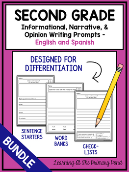spanish writing prompts Authentic writing prompt: write sentences in preterite or imperfect about what you have learn and or need to continue to practice to improve your spanish writing.