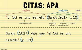 Spanish APA Citation Poster