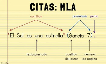 Spanish APA and MLA Citation Posters –Set of 2!