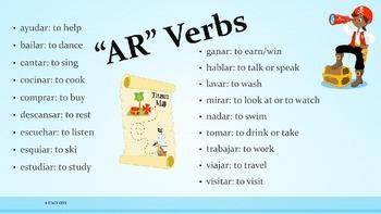 "Spanish Present Tense ""AR"" Verb Powerpoint"