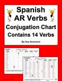 Spanish AR Verbs Conjugation Chart - 14 Regular AR Verbs