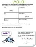 Spanish -AR verbs YOLO activity
