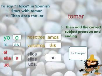 Spanish -AR verbs present tense PowerPoint