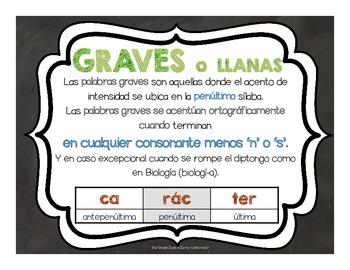 Spanish Accent Charts ~ Carteles de acentos españoles