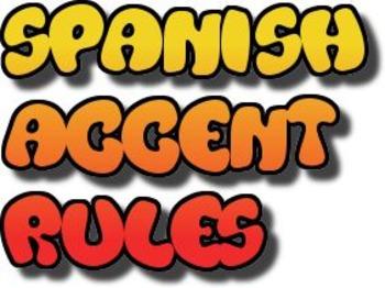 Spanish Accent Rules - Reglas de Acentuación en Español