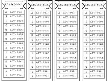 Spanish Accents | Bookmark