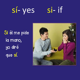 Spanish Accents Lesson Plans and Curriculum Distance Learning