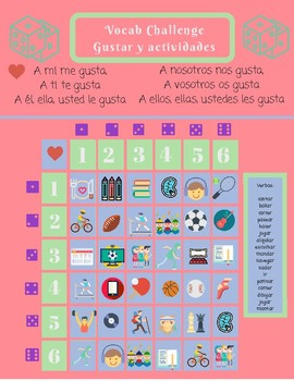 Spanish Activities and gustar