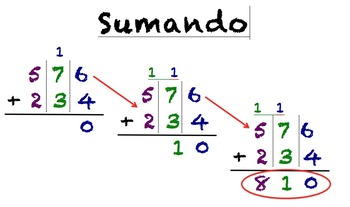 Spanish Addition Poster (Sumando)