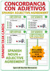 Spanish Adjective Agreement - Task Cards