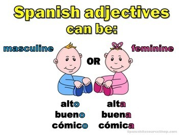 Spanish Adjective Grammar Notes and Practice Powerpoint BUNDLE