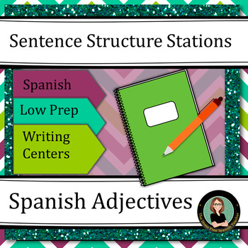 Spanish Adjectives, Describing People: Sentence Structure