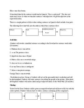 Spanish Adjectives Lesson Plan