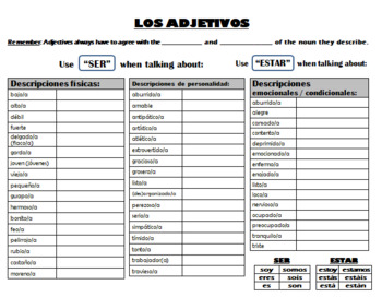 Spanish Adjectives and Usage/Agreement