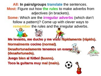 Spanish Teaching Resources. Adverbs PowerPoint Presentation