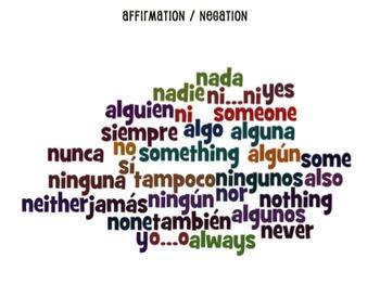Spanish Affirmation and Negation Partner Games