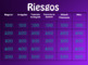 Spanish Affirmative Tú Commands Jeopardy-Style Review Game