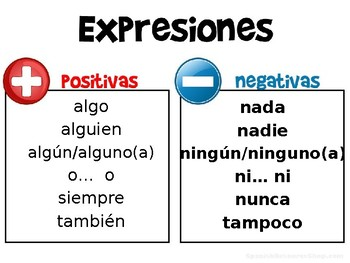 Spanish Affirmative and Negative Expressions BUNDLE