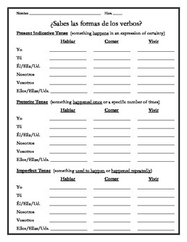 Spanish All Verb Tenses Review Worksheets