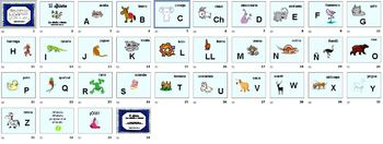 Spanish Alphabet - Animals and Insects