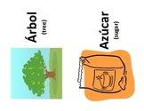 Spanish Alphabet Cards