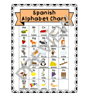 picture about Printable Spanish Alphabet Chart identify Spanish Alphabet Chart Worksheets Coaching Materials TpT