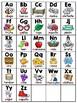 Spanish Alphabet Charts (el alfabeto)