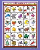 Spanish Alphabet Charts