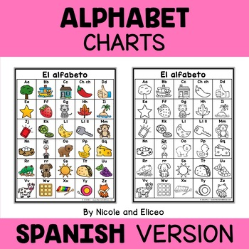 Spanish Alphabet Charts Letters and Sounds