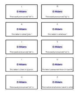 Spanish Alphabet Circle Puzzle