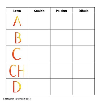 Spanish Alphabet Dictionary Charts
