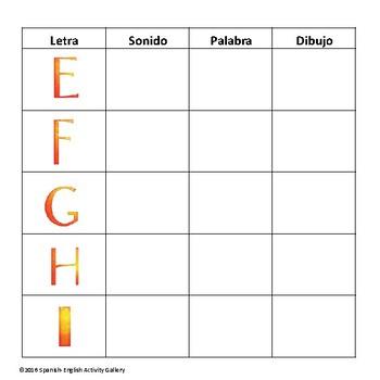 Spanish Alphabet Dictionary Charts