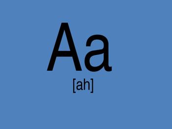 Spanish Alphabet El Abecedario