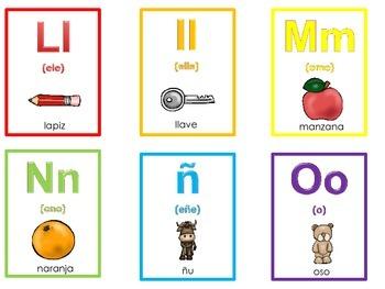 Spanish Alphabet Flash Cards.