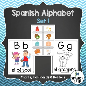 Spanish Alphabet Posters And Flashcards  Set  By Spanish Prep